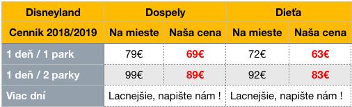 ceny disneyland